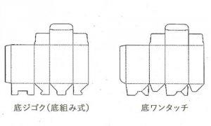 底形状の違い