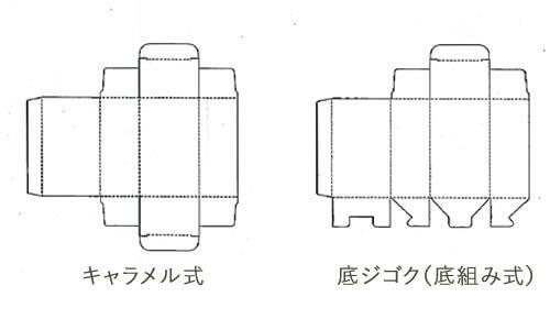 底形状の違い2