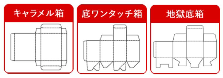 一般形状①